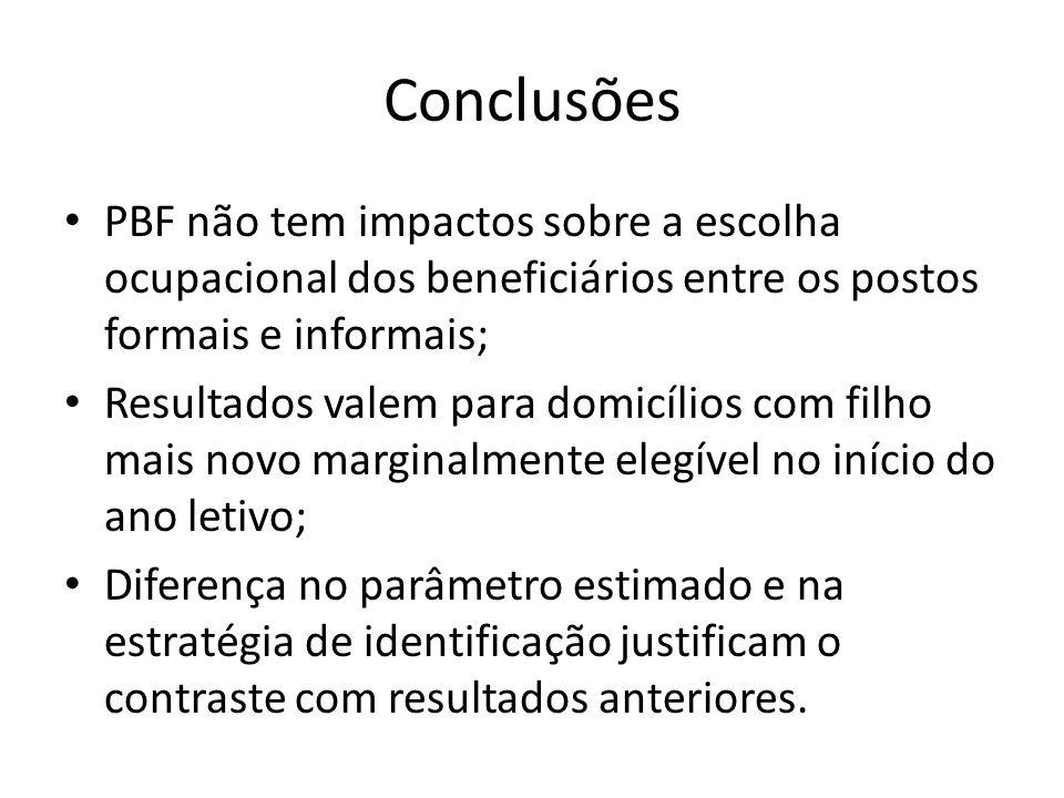 Conclusões PBF não tem impactos sobre a escolha ocupacional dos beneficiários entre os postos formais e informais;