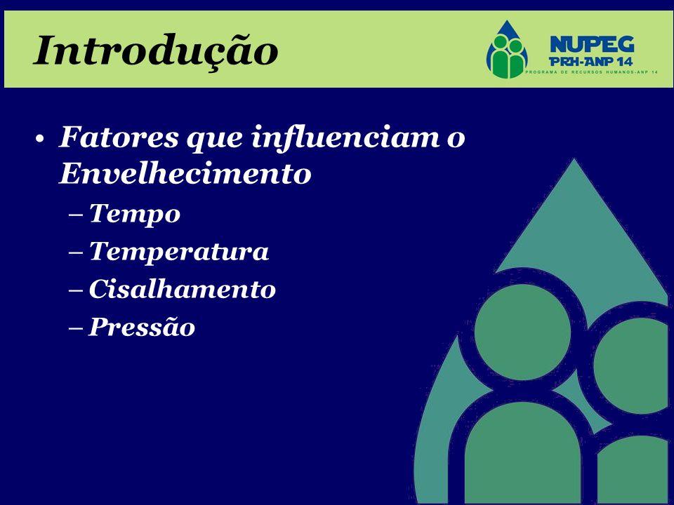 Introdução Fatores que influenciam o Envelhecimento Tempo Temperatura