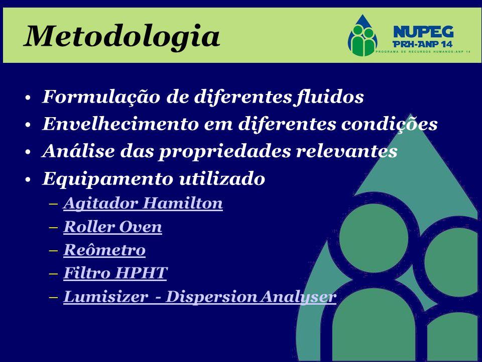 Metodologia Formulação de diferentes fluidos