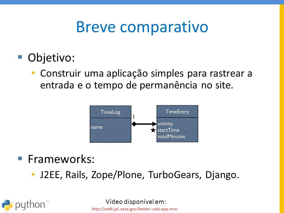Breve comparativo Objetivo: Frameworks: