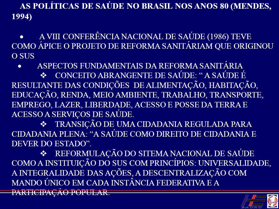 AS POLÍTICAS DE SAÚDE NO BRASIL NOS ANOS 80 (MENDES, 1994)