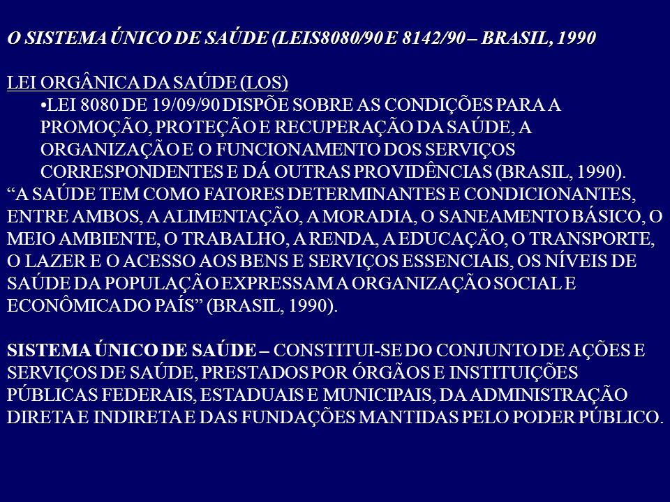 O SISTEMA ÚNICO DE SAÚDE (LEIS8080/90 E 8142/90 – BRASIL, 1990