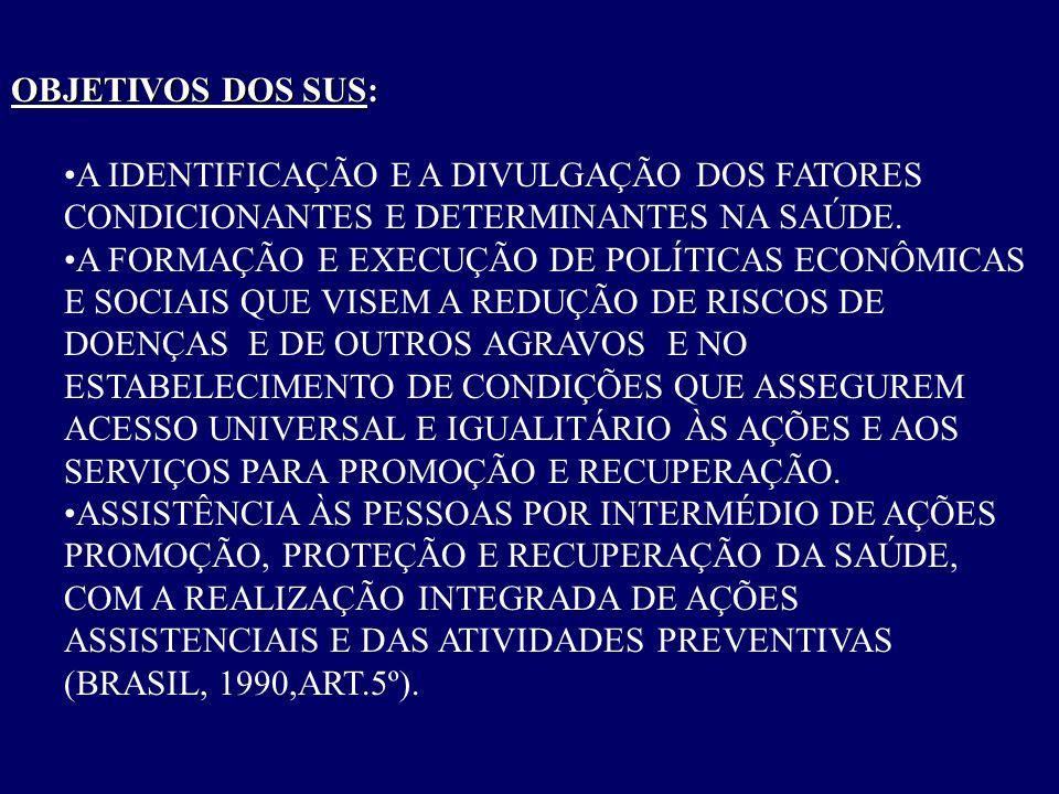 OBJETIVOS DOS SUS: A IDENTIFICAÇÃO E A DIVULGAÇÃO DOS FATORES CONDICIONANTES E DETERMINANTES NA SAÚDE.