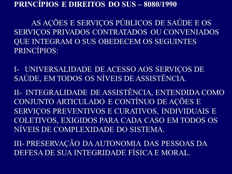PRINCÍPIOS E DIREITOS DO SUS – 8080/1990