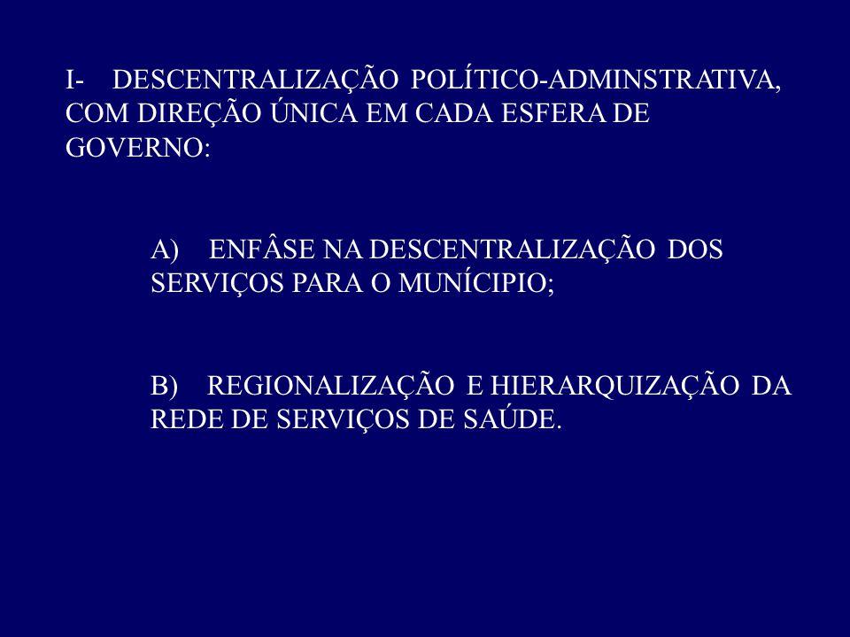 I- DESCENTRALIZAÇÃO POLÍTICO-ADMINSTRATIVA, COM DIREÇÃO ÚNICA EM CADA ESFERA DE GOVERNO: