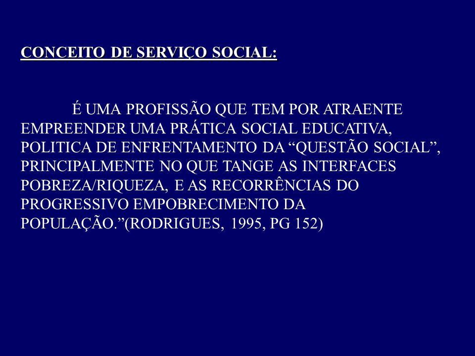 CONCEITO DE SERVIÇO SOCIAL: