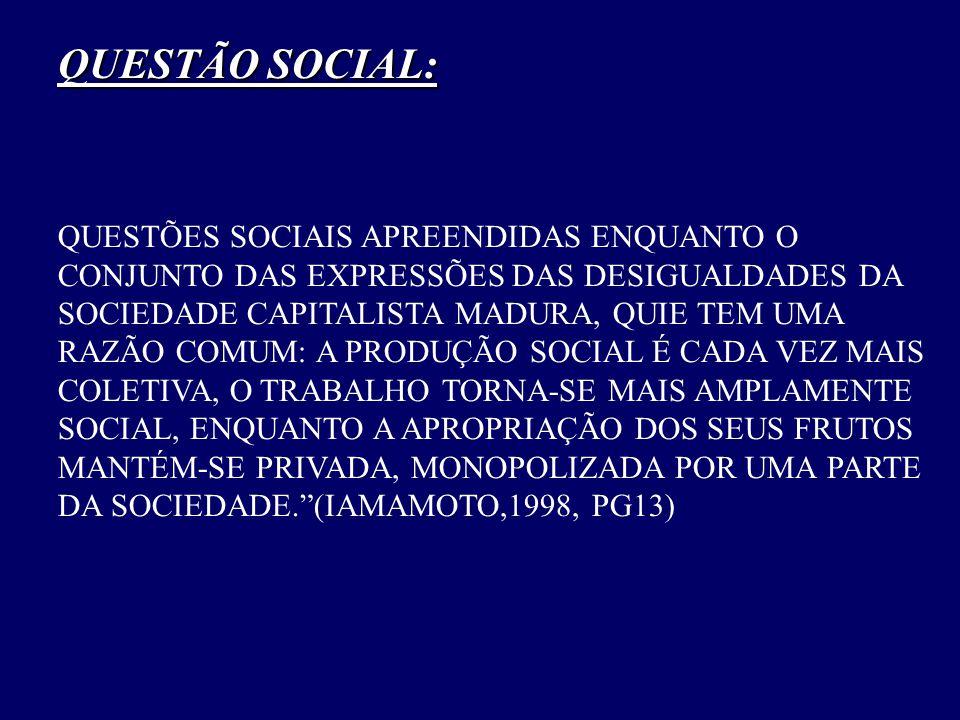 QUESTÃO SOCIAL: