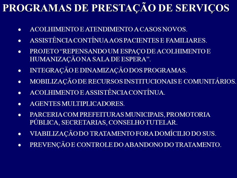 PROGRAMAS DE PRESTAÇÃO DE SERVIÇOS