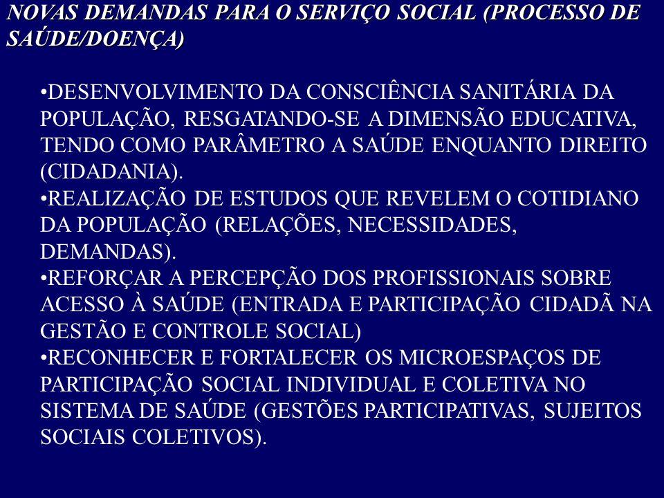 NOVAS DEMANDAS PARA O SERVIÇO SOCIAL (PROCESSO DE SAÚDE/DOENÇA)