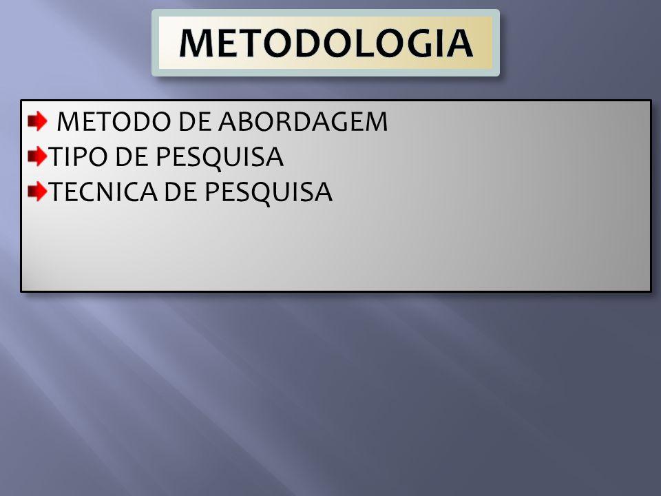 METODOLOGIA METODO DE ABORDAGEM TIPO DE PESQUISA TECNICA DE PESQUISA