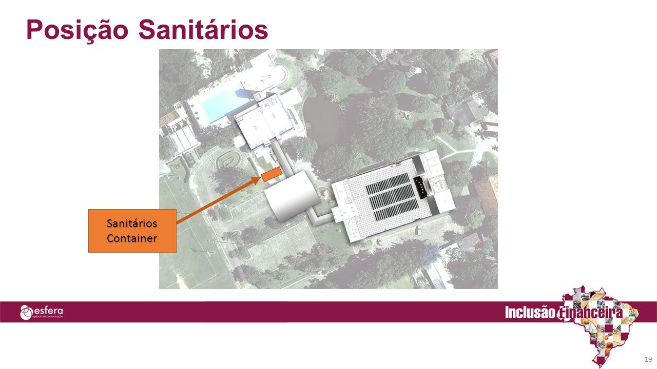 Posição Sanitários Sanitários Container