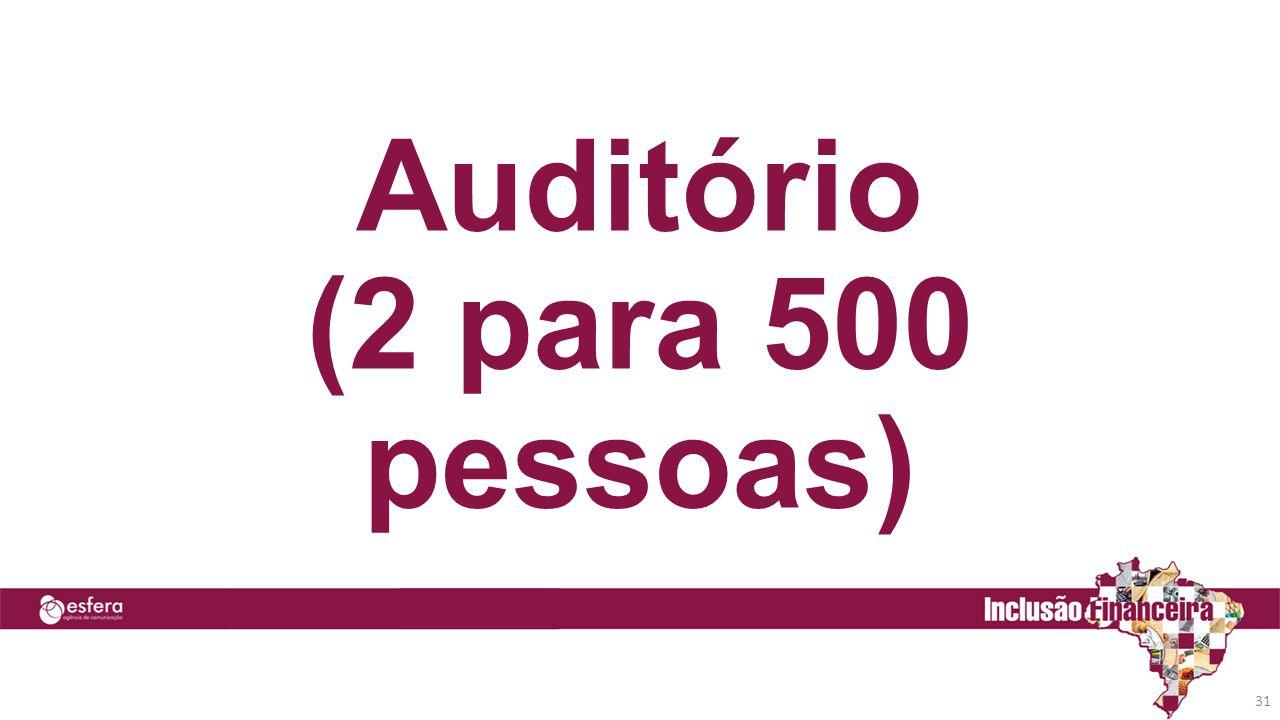 Auditório (2 para 500 pessoas)