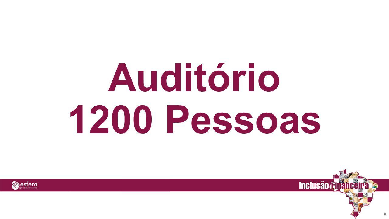 Auditório 1200 Pessoas