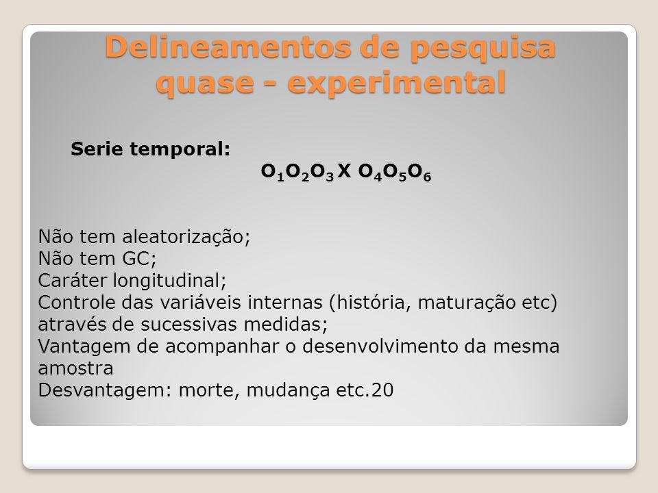 Delineamentos de pesquisa quase - experimental