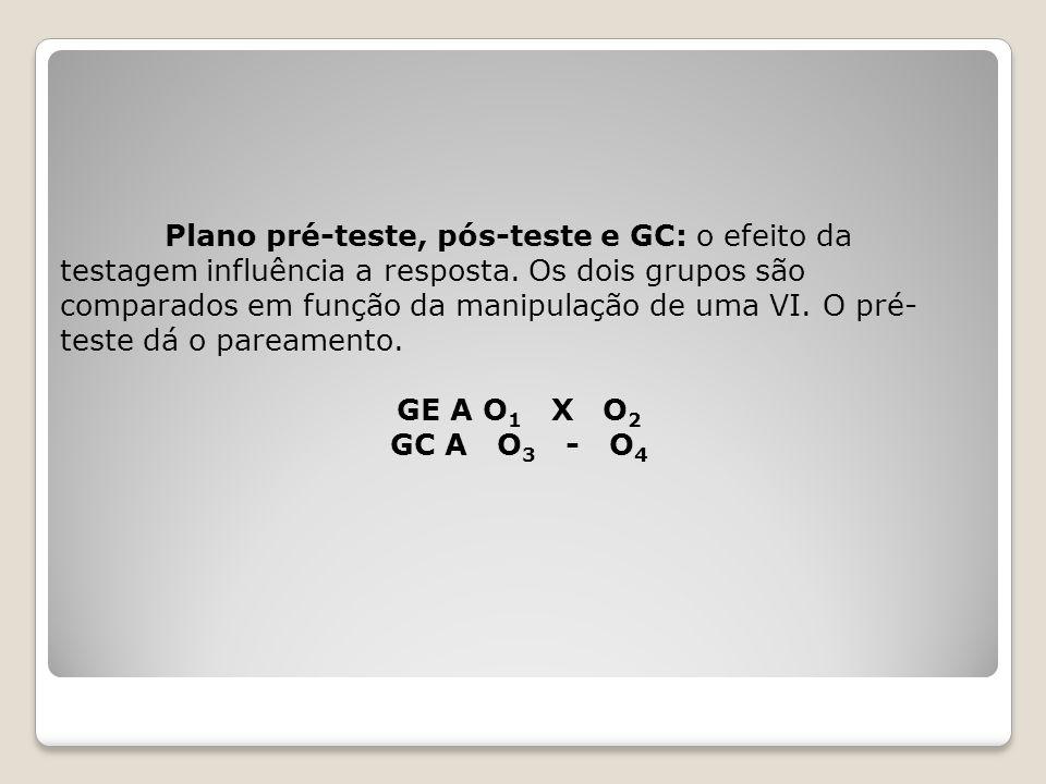 Plano pré-teste, pós-teste e GC: o efeito da testagem influência a resposta. Os dois grupos são comparados em função da manipulação de uma VI. O pré-teste dá o pareamento.
