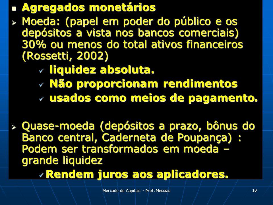 Mercado de Capitais - Prof. Messias