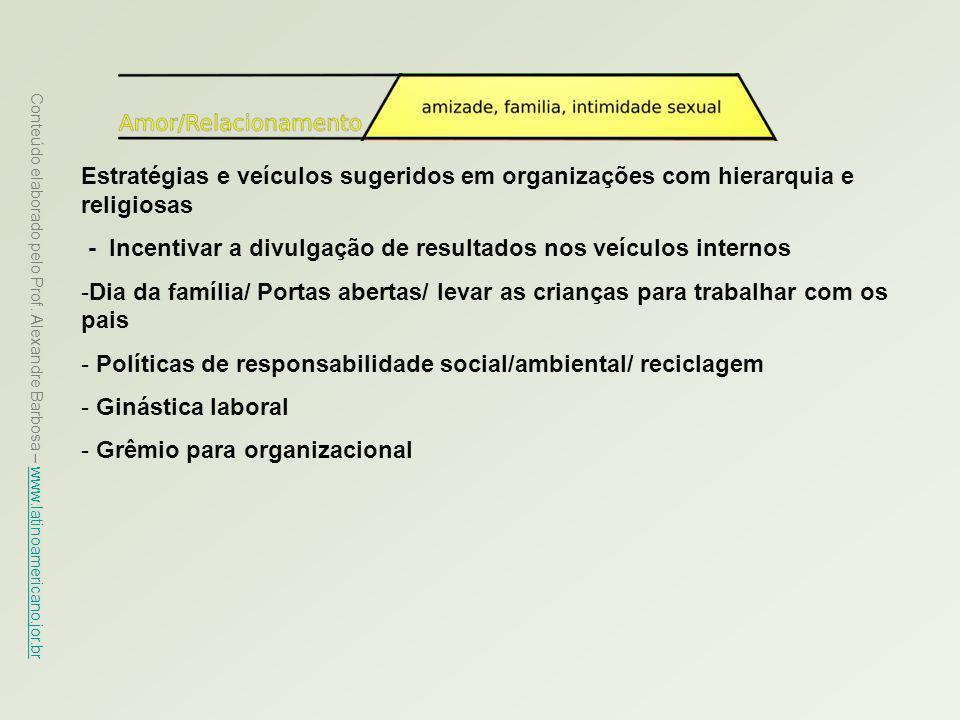 Estratégias e veículos sugeridos em organizações com hierarquia e religiosas