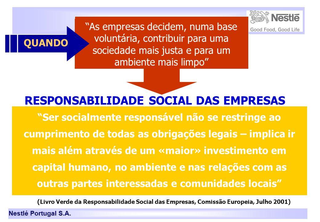 RESPONSABILIDADE SOCIAL DAS EMPRESAS