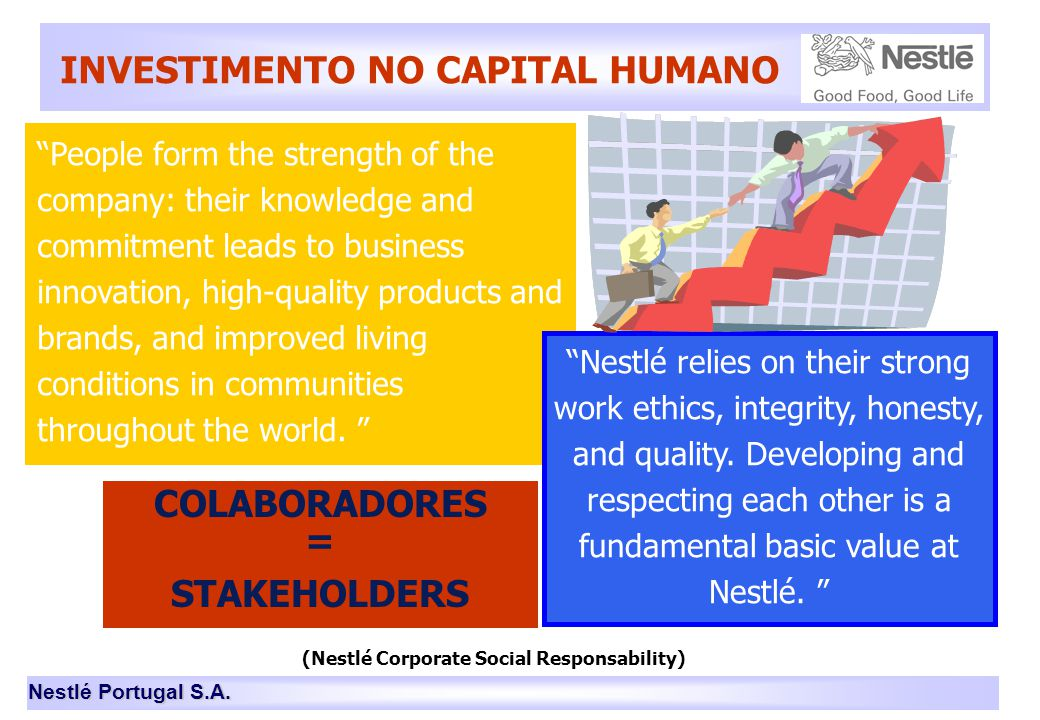 INVESTIMENTO NO CAPITAL HUMANO COLABORADORES = STAKEHOLDERS