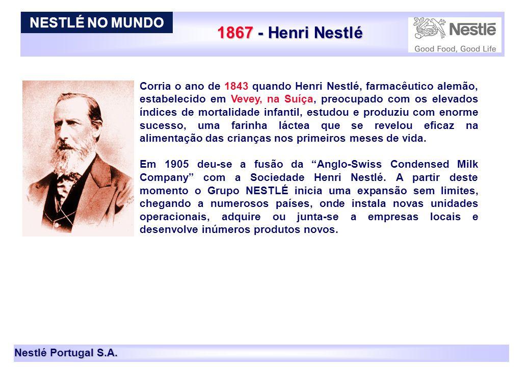 1867 - Henri Nestlé NESTLÉ NO MUNDO