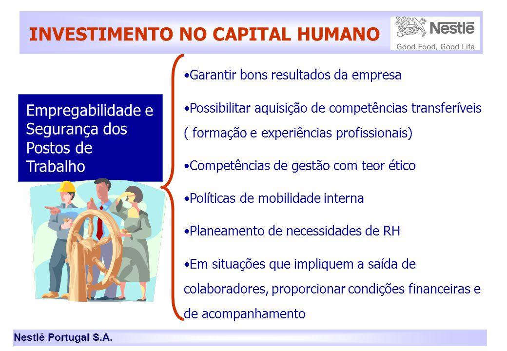 INVESTIMENTO NO CAPITAL HUMANO