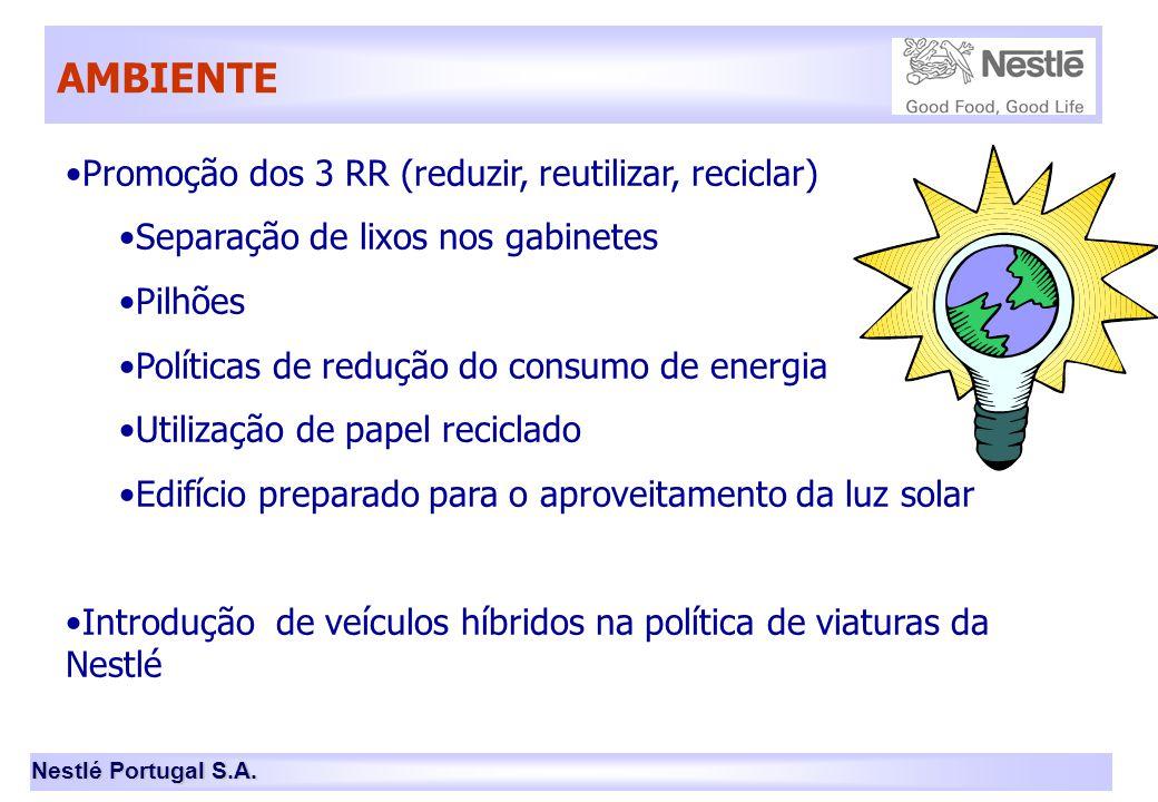 AMBIENTE Promoção dos 3 RR (reduzir, reutilizar, reciclar)