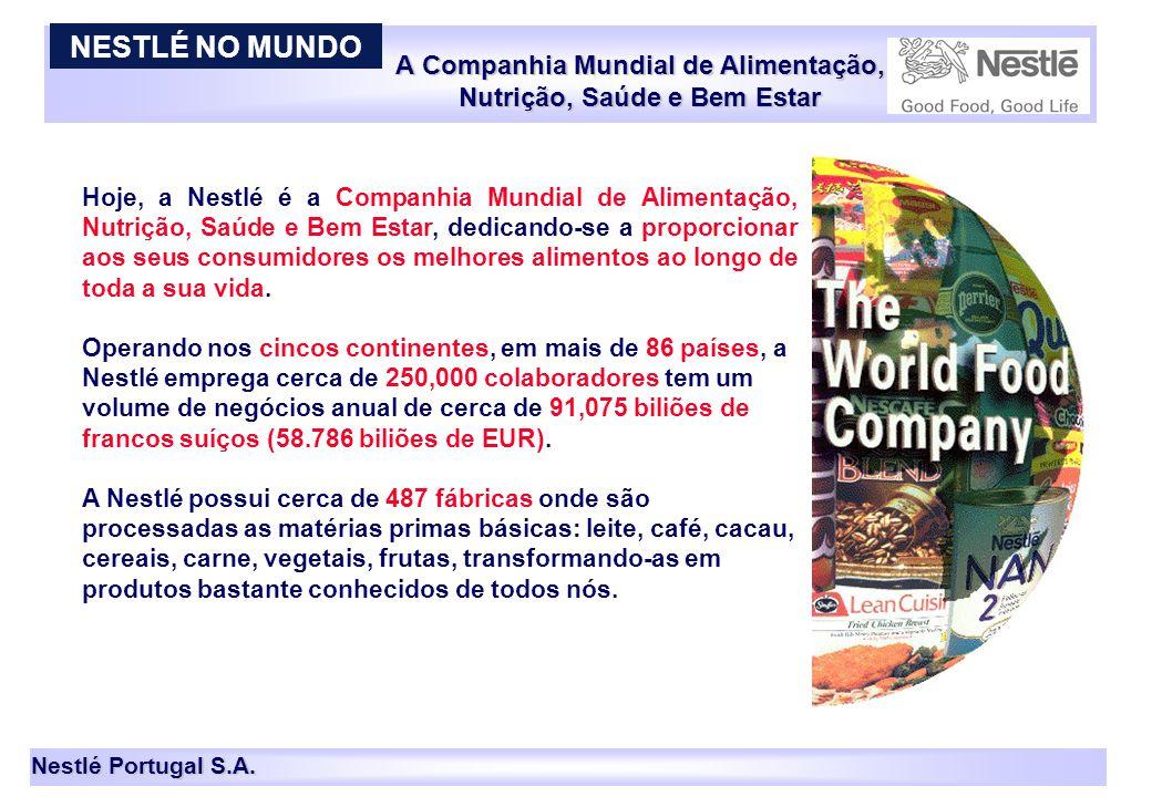 A Companhia Mundial de Alimentação, Nutrição, Saúde e Bem Estar