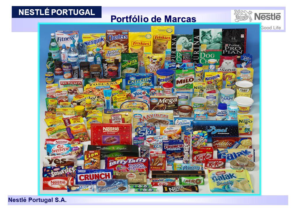 NESTLÉ PORTUGAL Portfólio de Marcas