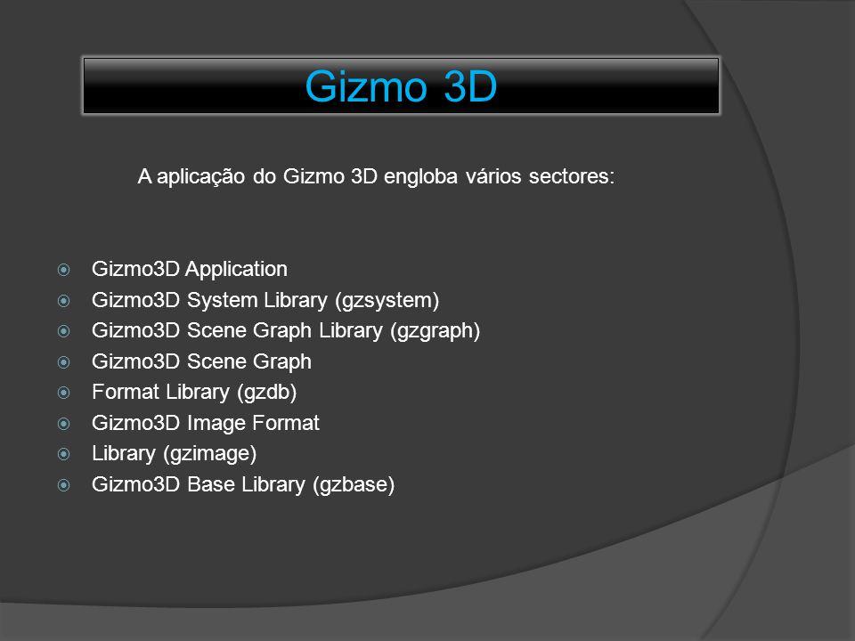 Gizmo 3D A aplicação do Gizmo 3D engloba vários sectores: