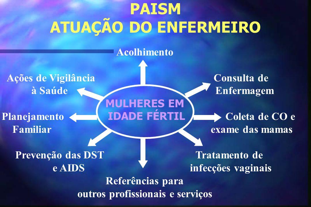 outros profissionais e serviços