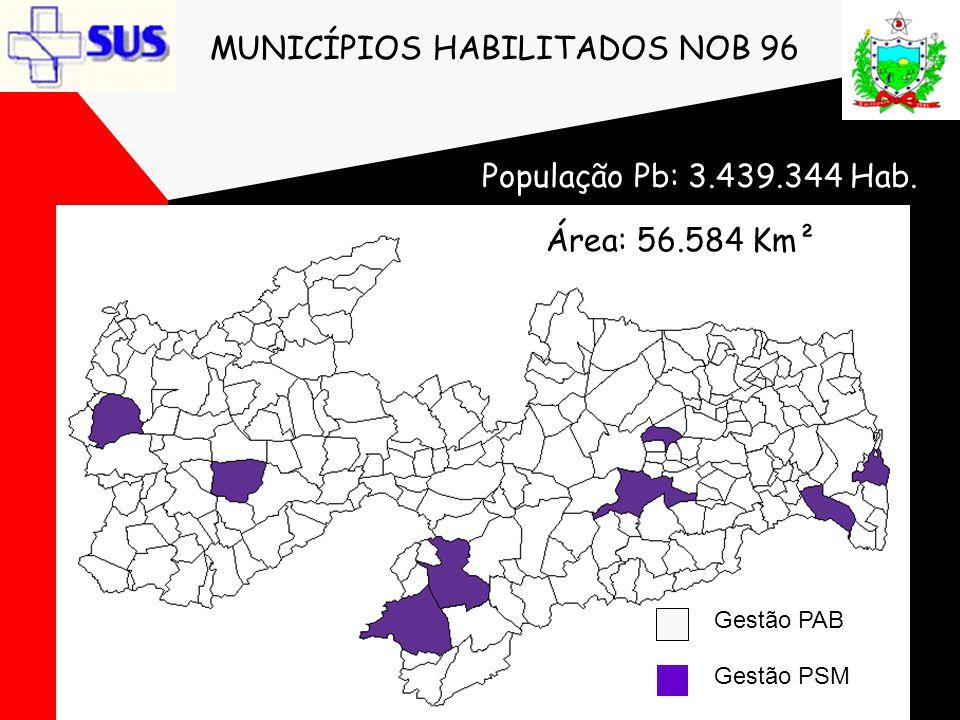 MUNICÍPIOS HABILITADOS NOB 96