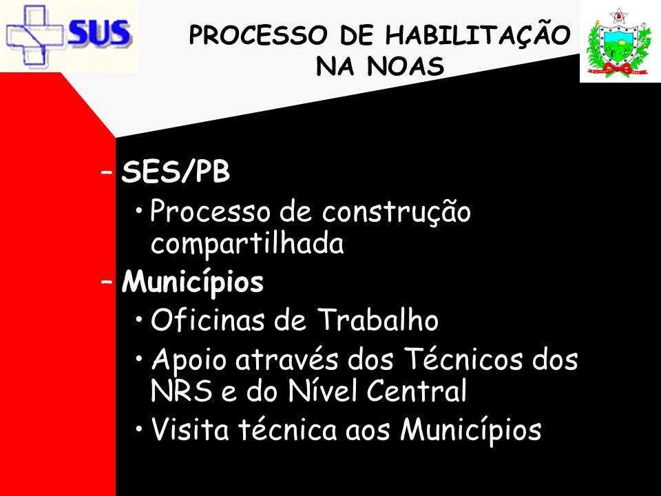 PROCESSO DE HABILITAÇÃO NA NOAS