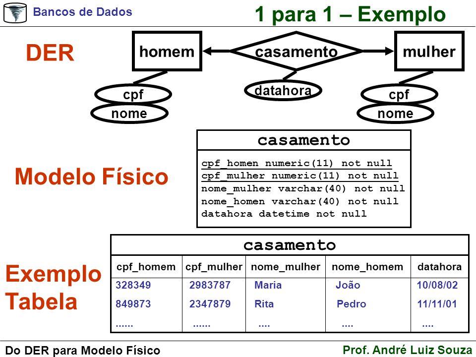 DER Modelo Físico Exemplo Tabela 1 para 1 – Exemplo casamento