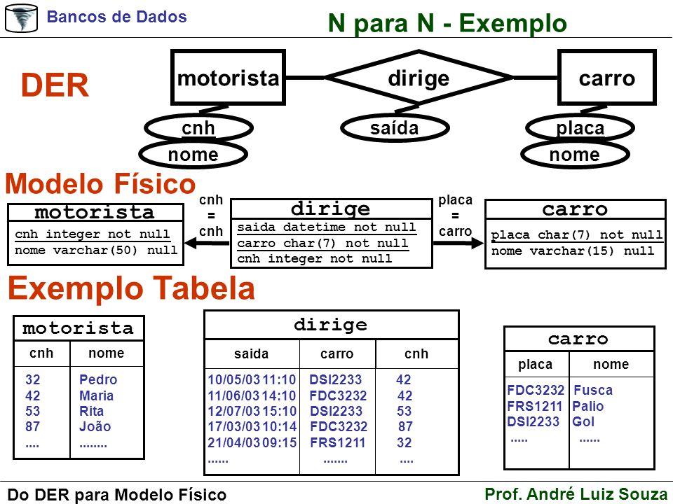 DER Exemplo Tabela Modelo Físico N para N - Exemplo motorista carro