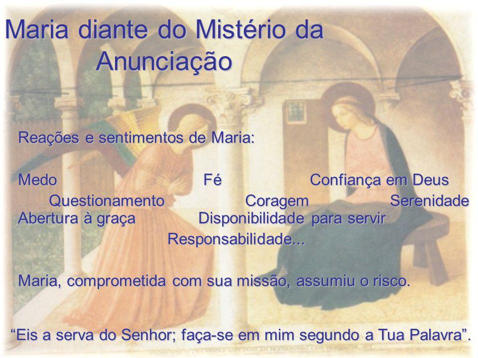 Maria diante do Mistério da Anunciação