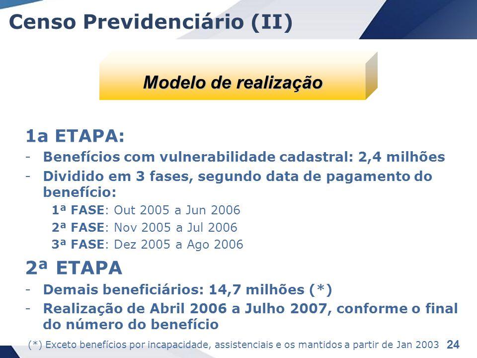 Censo Previdenciário (II)