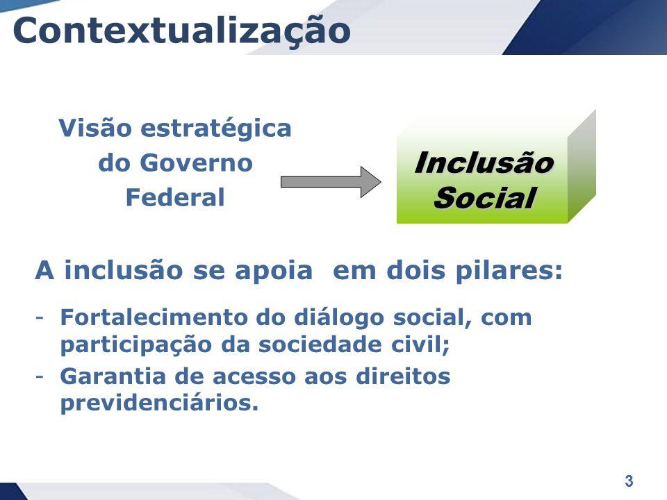 Contextualização Inclusão Social A inclusão se apoia em dois pilares: