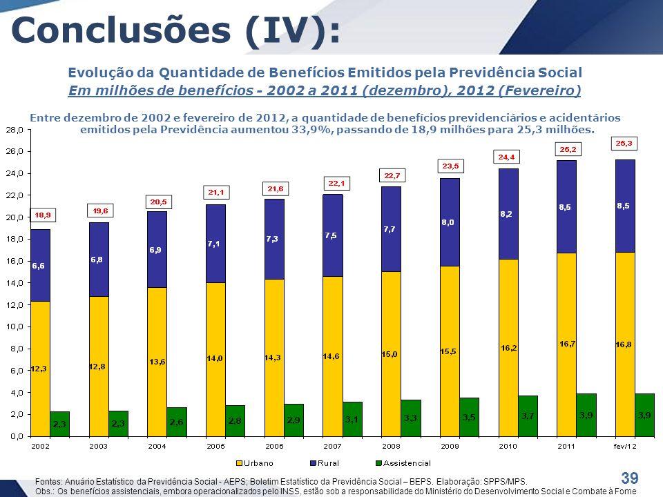 Conclusões (IV): Evolução da Quantidade de Benefícios Emitidos pela Previdência Social.