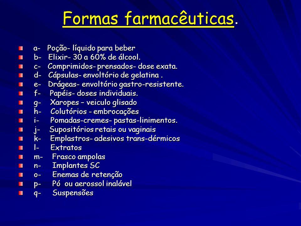 Formas farmacêuticas. a- Poção- líquido para beber