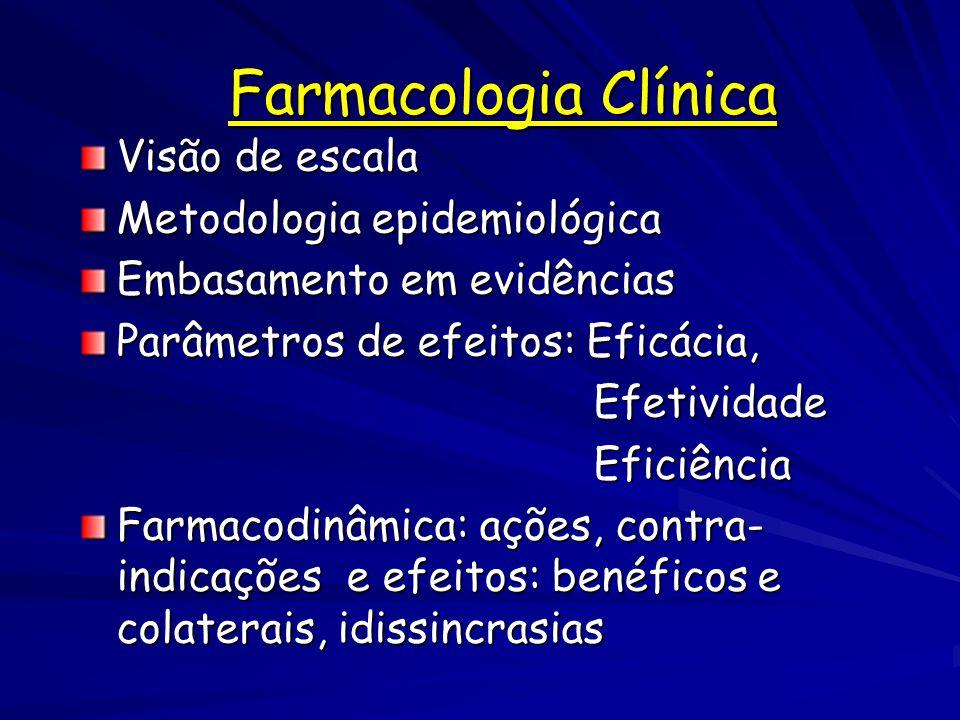 Farmacologia Clínica Visão de escala Metodologia epidemiológica