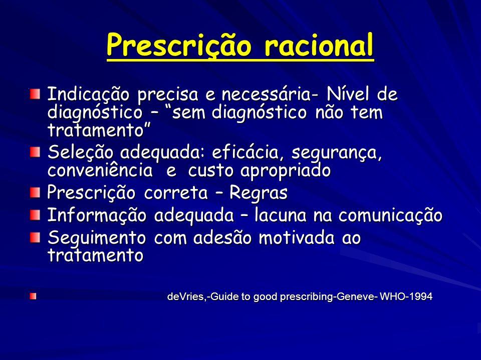 Prescrição racional Indicação precisa e necessária- Nível de diagnóstico – sem diagnóstico não tem tratamento