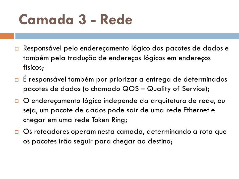 Camada 3 - Rede Responsável pelo endereçamento lógico dos pacotes de dados e também pela tradução de endereços lógicos em endereços físicos;