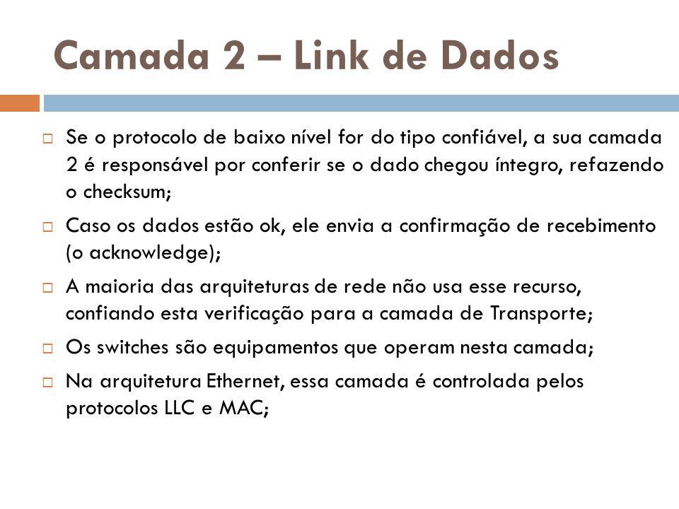 Camada 2 – Link de Dados