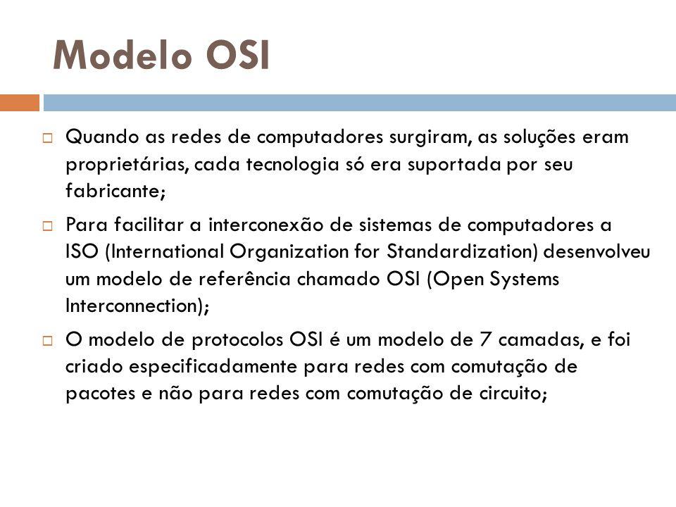 Modelo OSI Quando as redes de computadores surgiram, as soluções eram proprietárias, cada tecnologia só era suportada por seu fabricante;