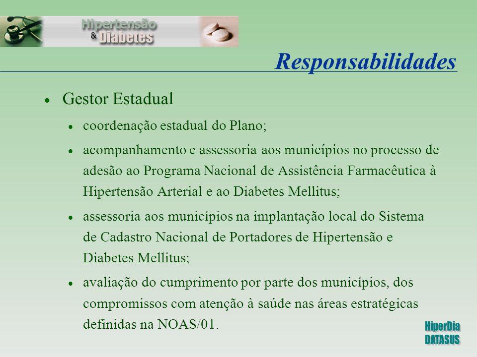 Responsabilidades Gestor Estadual coordenação estadual do Plano;