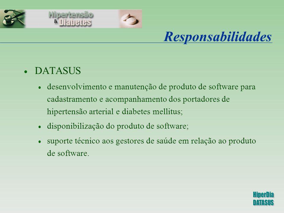Responsabilidades DATASUS