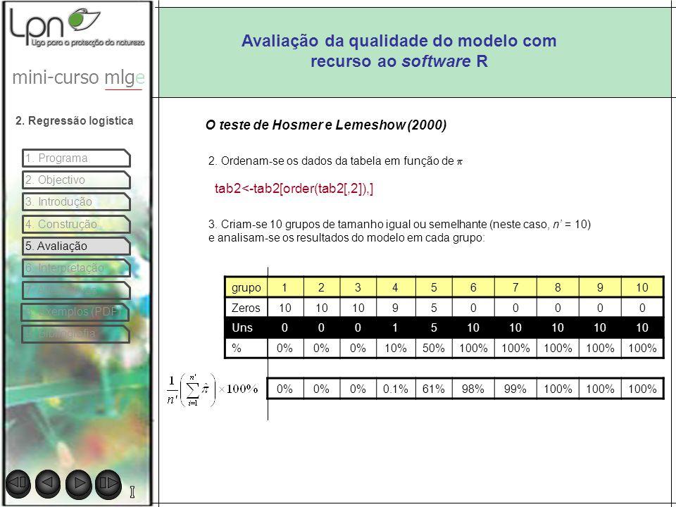 Avaliação da qualidade do modelo com recurso ao software R