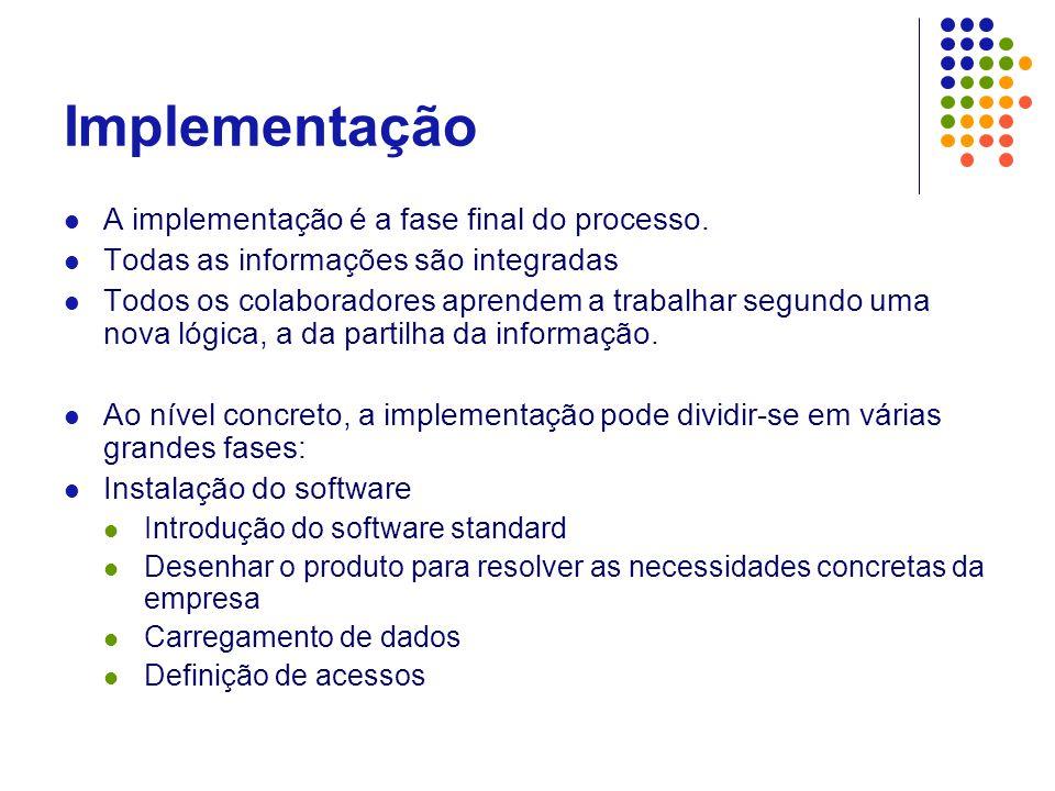 Implementação A implementação é a fase final do processo.