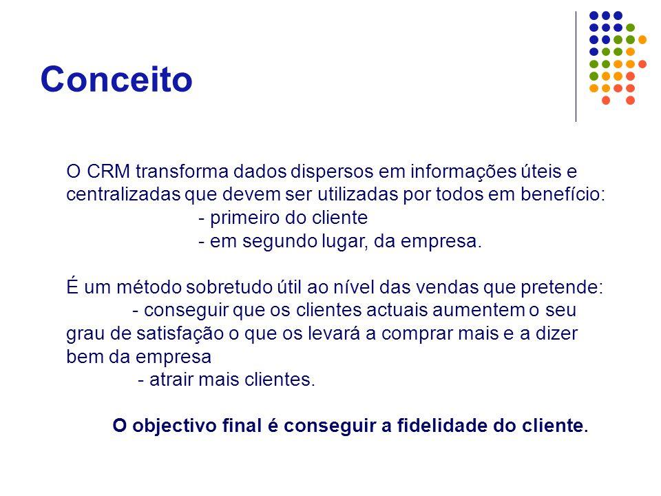 Conceito O CRM transforma dados dispersos em informações úteis e centralizadas que devem ser utilizadas por todos em benefício: