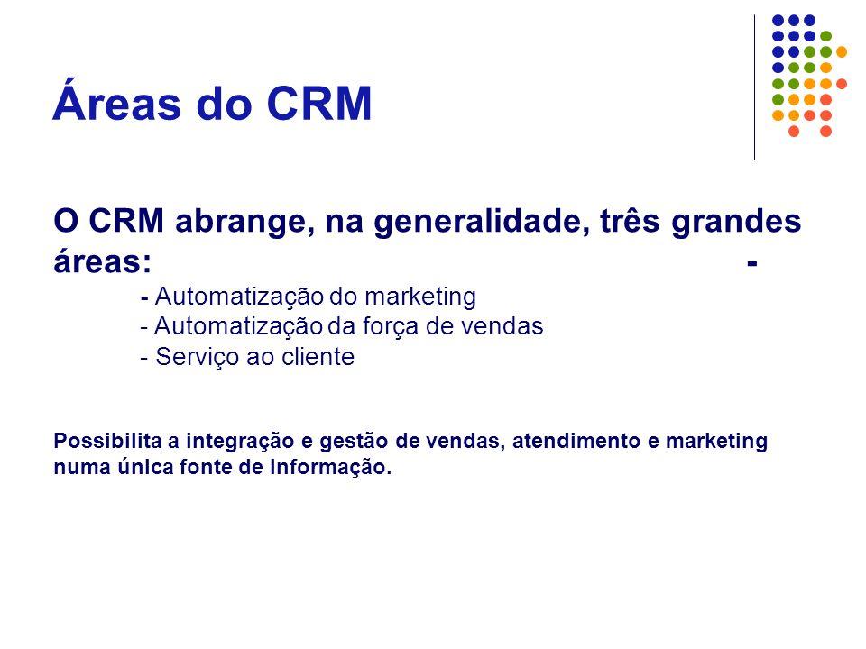 Áreas do CRM O CRM abrange, na generalidade, três grandes áreas: - - Automatização do marketing.